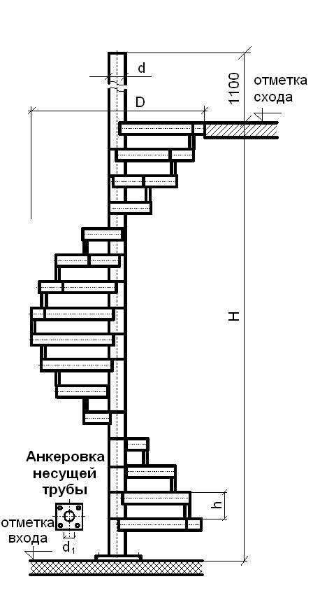 Spiral Winding Staircases