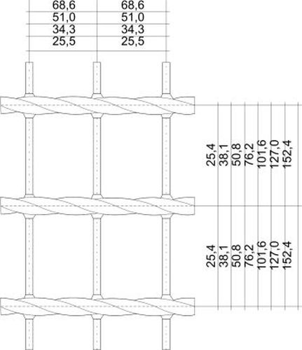 Possible mesh sizes for SP gratings